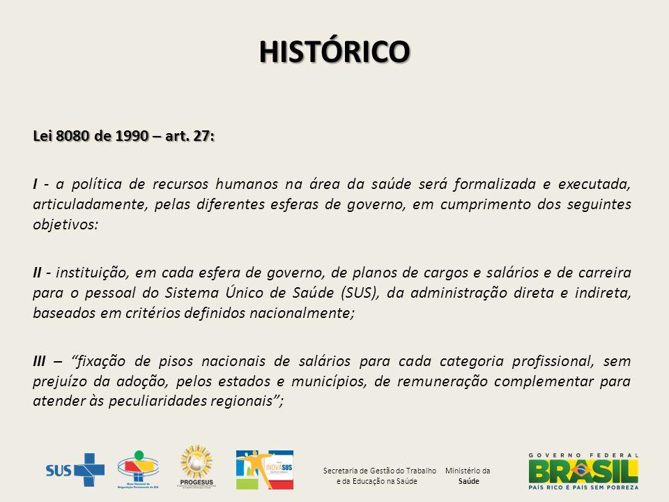 HISTÓRICO Lei 8080 de 1990 – art. 27: