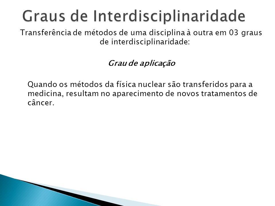 Graus de Interdisciplinaridade