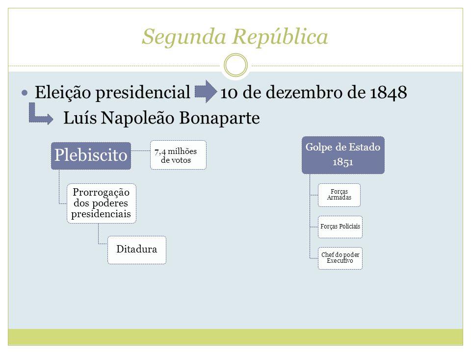 Segunda República Eleição presidencial 10 de dezembro de 1848