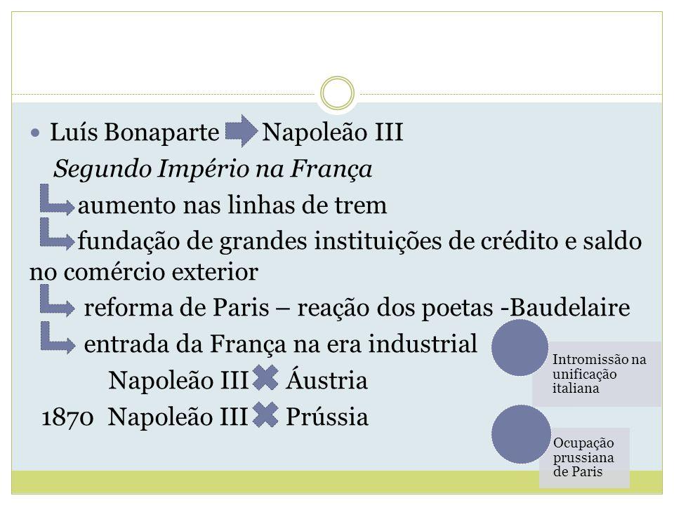 Luís Bonaparte Napoleão III Segundo Império na França