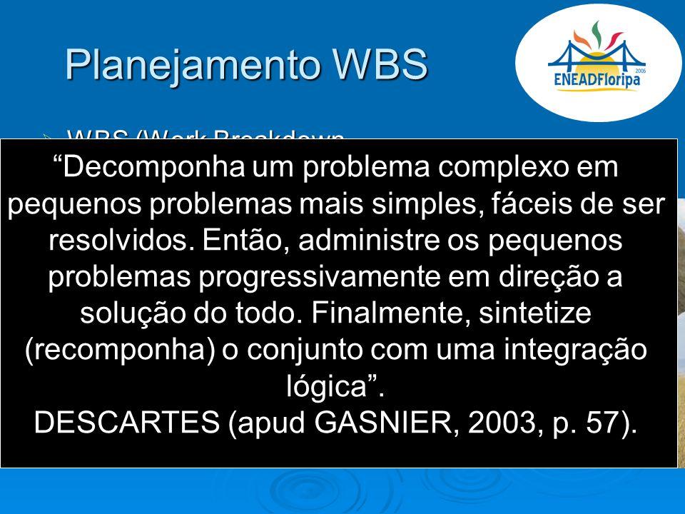 DESCARTES (apud GASNIER, 2003, p. 57).