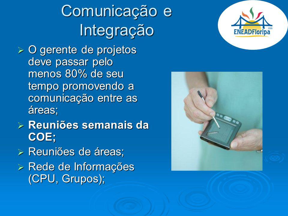 Comunicação e Integração