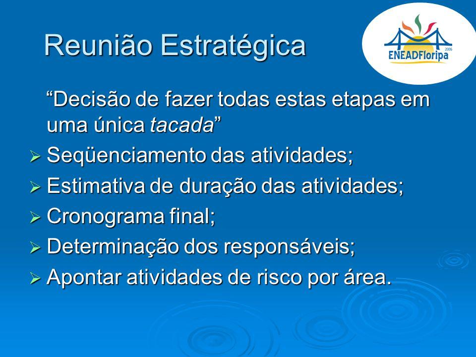 Reunião Estratégica Decisão de fazer todas estas etapas em uma única tacada Seqüenciamento das atividades;