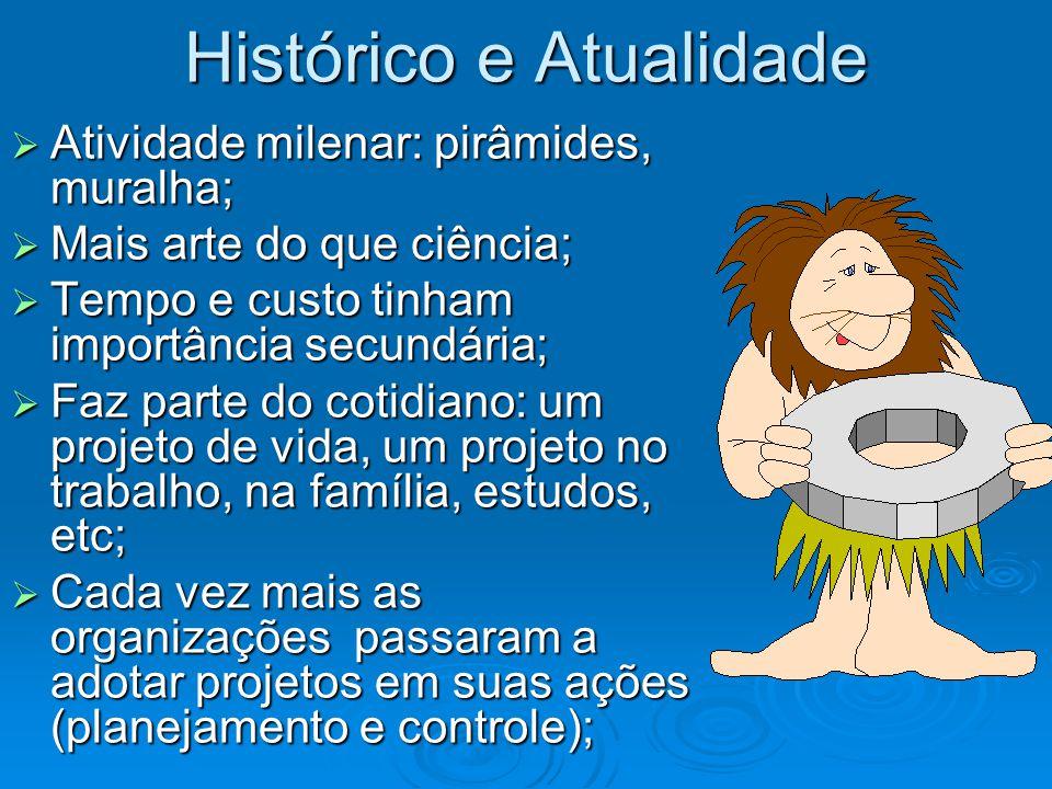 Histórico e Atualidade
