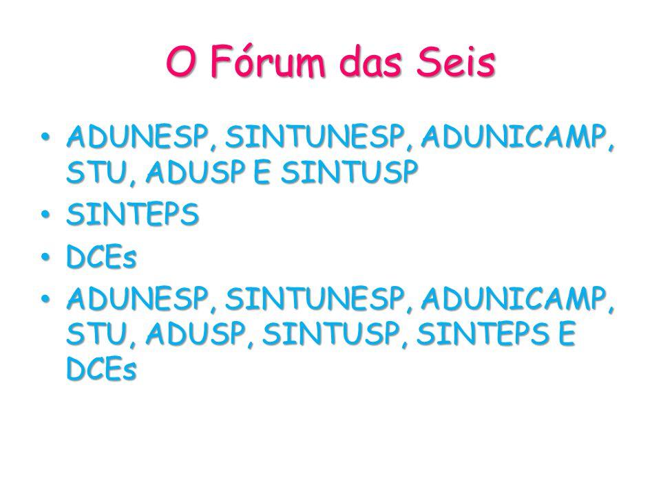 O Fórum das Seis ADUNESP, SINTUNESP, ADUNICAMP, STU, ADUSP E SINTUSP