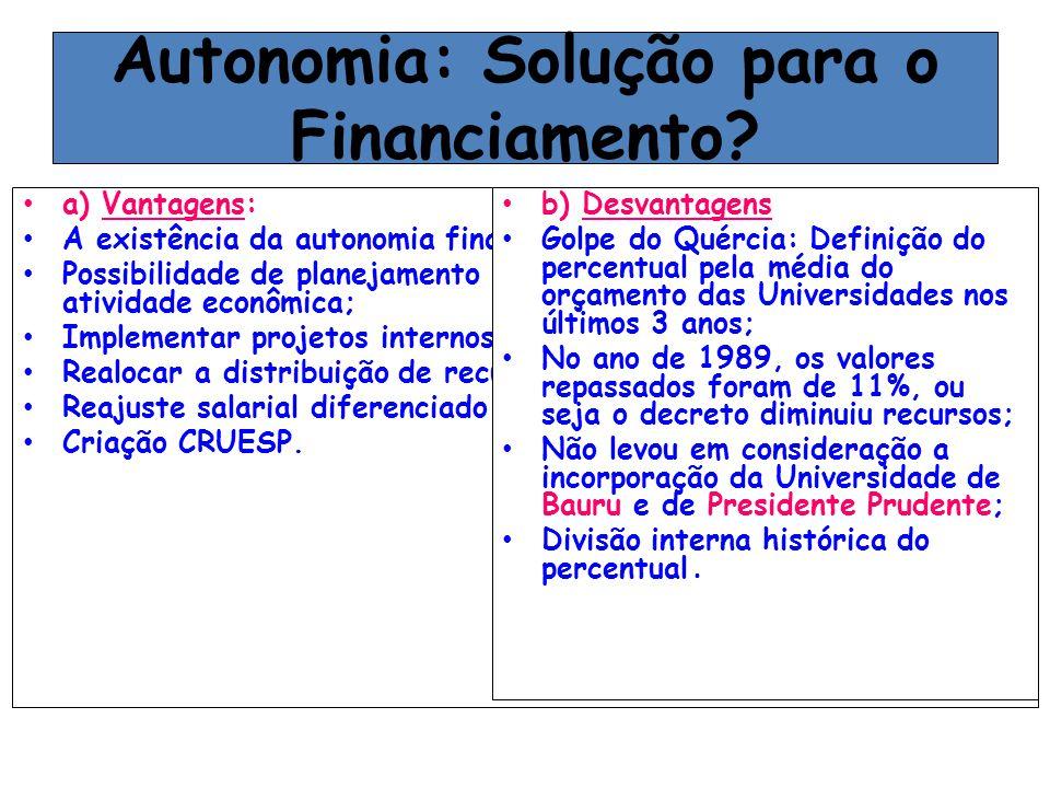 Autonomia: Solução para o Financiamento