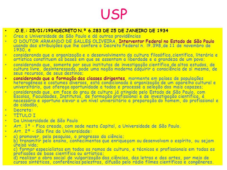 USP .O.E.: 25/01/1934DECRETO N.º 6.283 DE 25 DE JANEIRO DE 1934