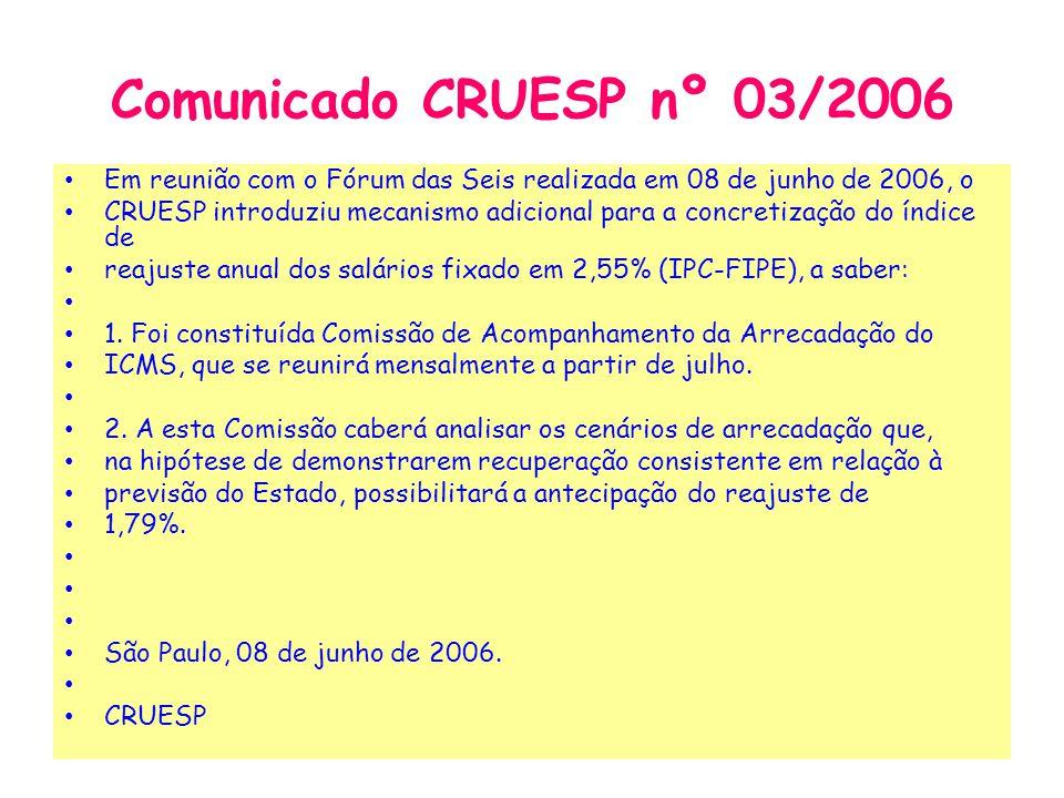 Comunicado CRUESP nº 03/2006 Em reunião com o Fórum das Seis realizada em 08 de junho de 2006, o.