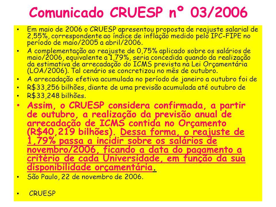 Comunicado CRUESP nº 03/2006