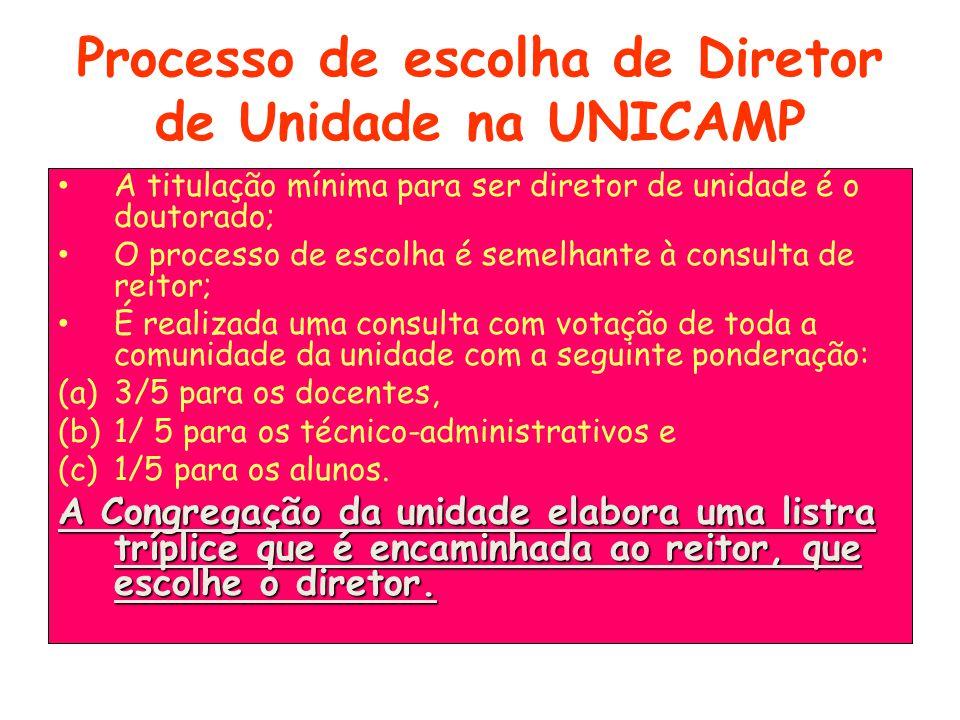 Processo de escolha de Diretor de Unidade na UNICAMP