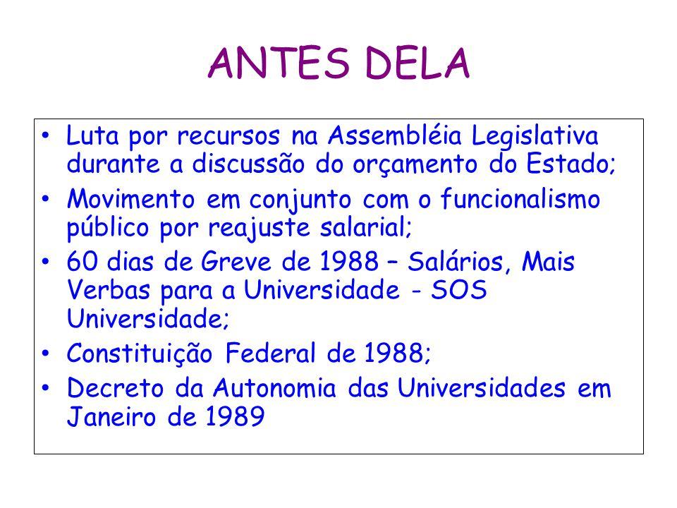 ANTES DELA Luta por recursos na Assembléia Legislativa durante a discussão do orçamento do Estado;