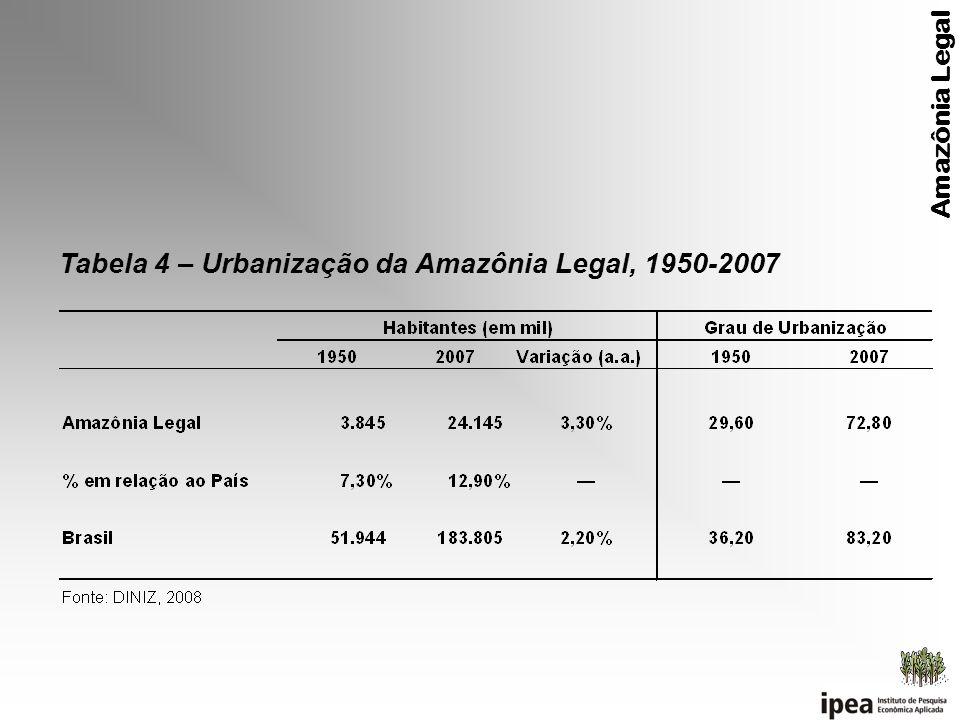 Tabela 4 – Urbanização da Amazônia Legal, 1950-2007