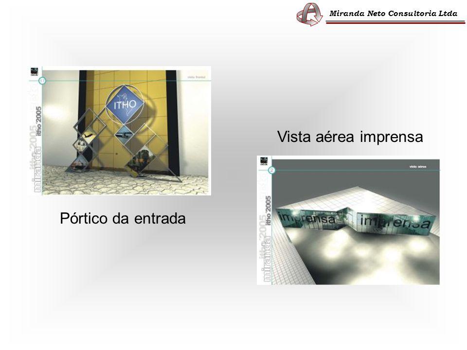 Miranda Neto Consultoria Ltda