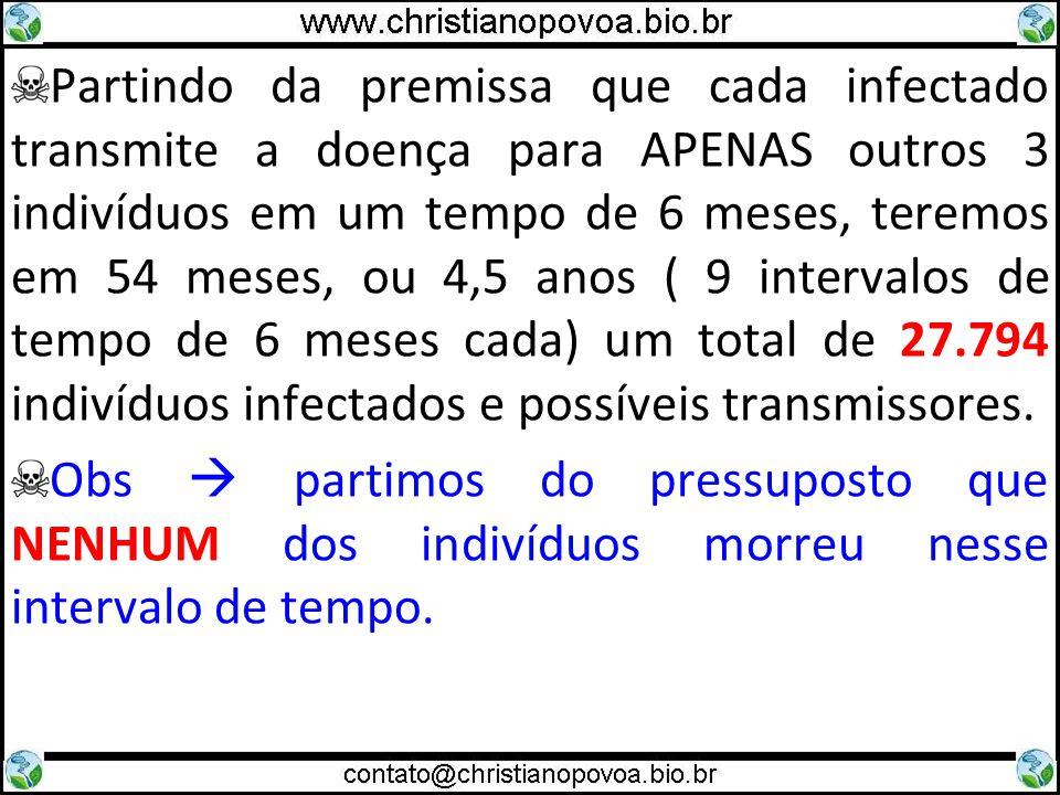 Partindo da premissa que cada infectado transmite a doença para APENAS outros 3 indivíduos em um tempo de 6 meses, teremos em 54 meses, ou 4,5 anos ( 9 intervalos de tempo de 6 meses cada) um total de 27.794 indivíduos infectados e possíveis transmissores.