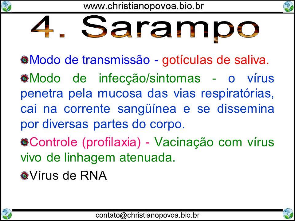 4. Sarampo Modo de transmissão - gotículas de saliva.