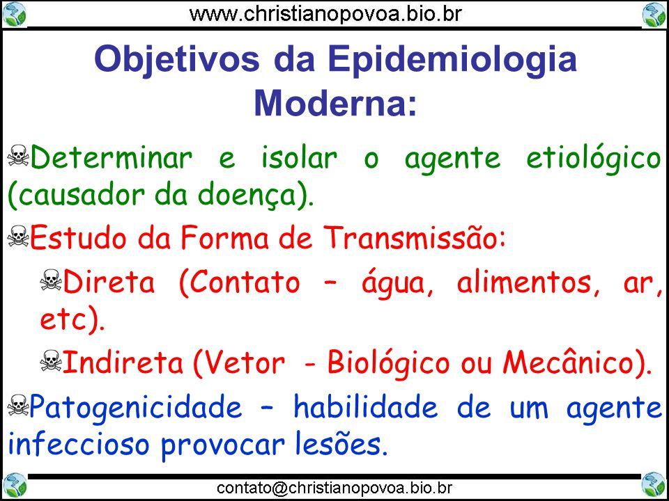 Objetivos da Epidemiologia Moderna: