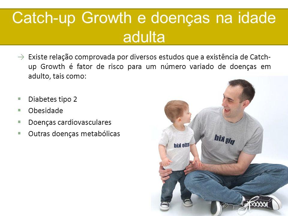 Catch-up Growth e doenças na idade adulta