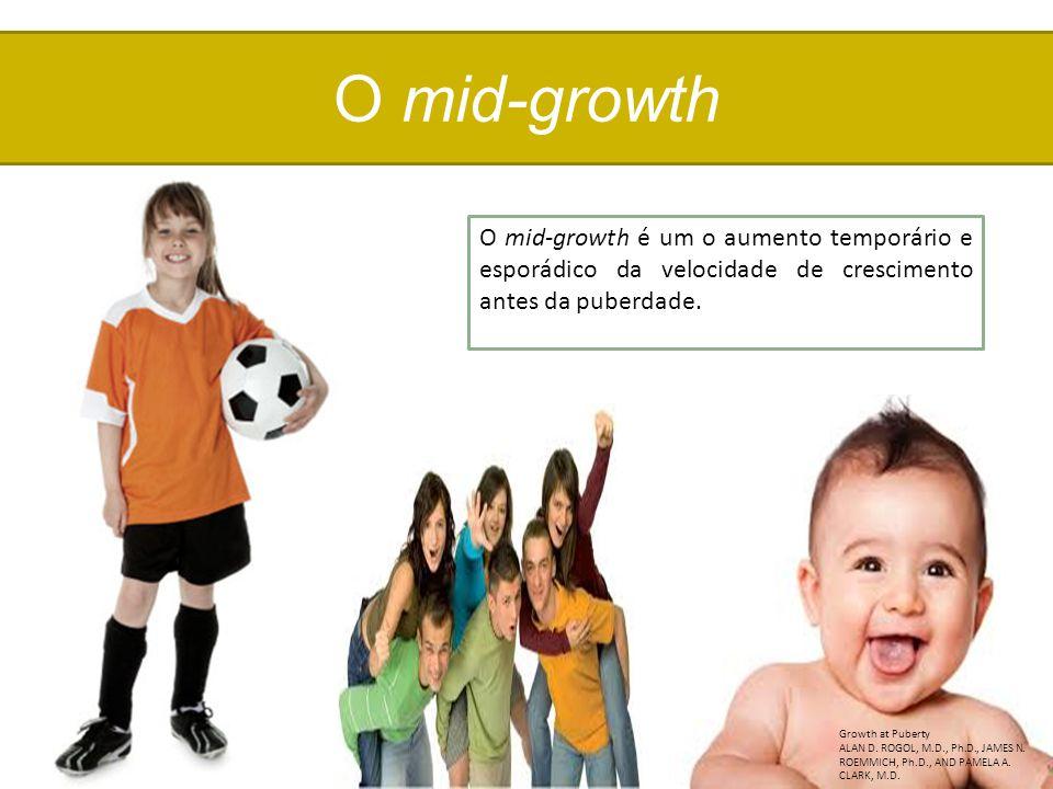 O mid-growth O mid-growth é um o aumento temporário e esporádico da velocidade de crescimento antes da puberdade.