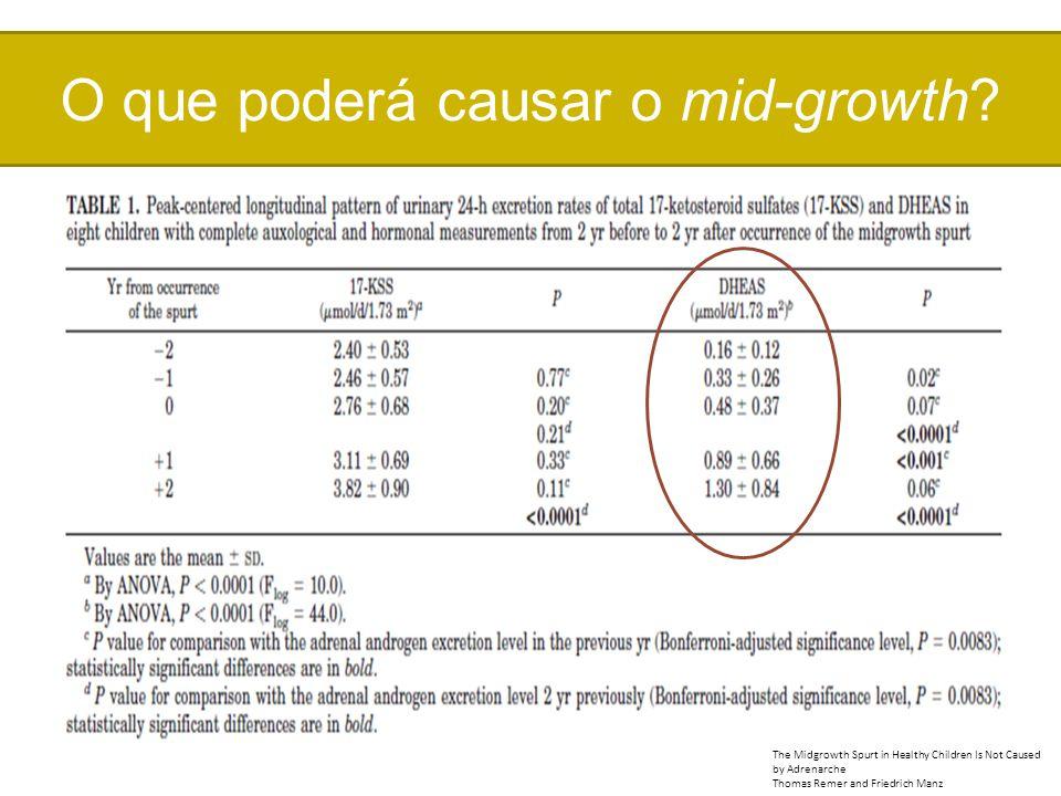 O que poderá causar o mid-growth