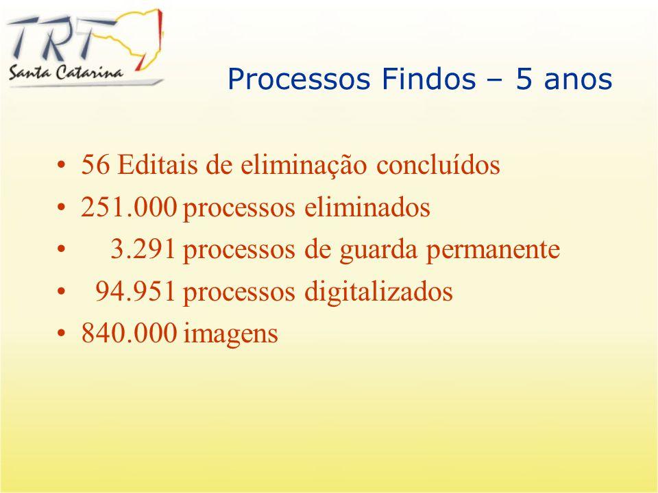 Processos Findos – 5 anos