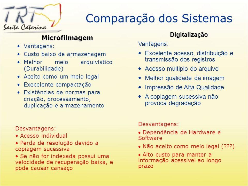 Comparação dos Sistemas
