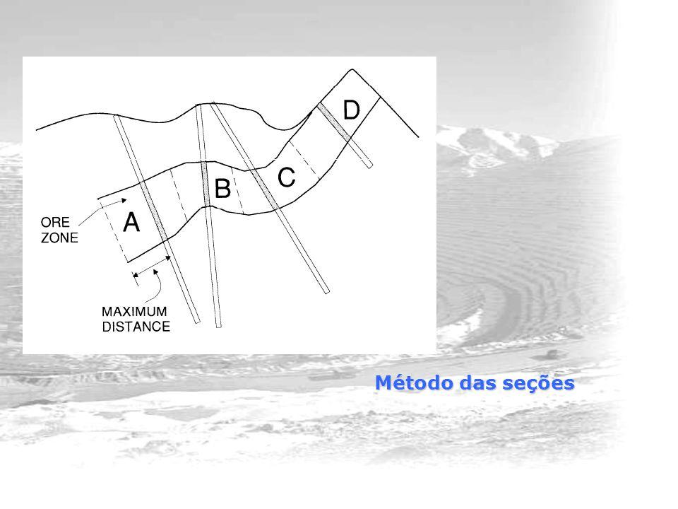 Método das seções