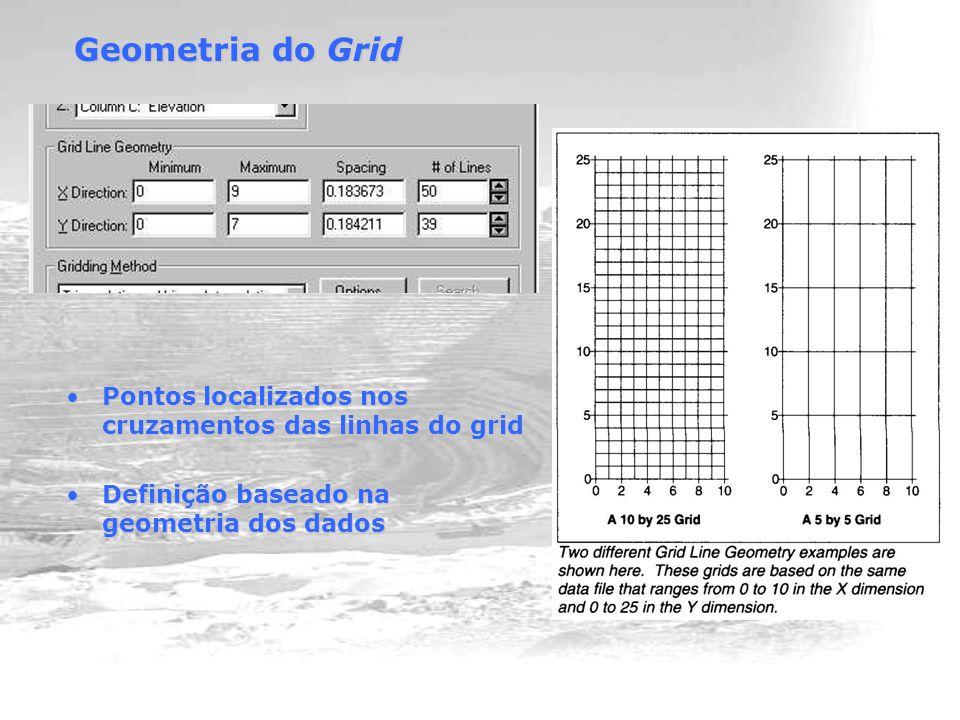 Geometria do Grid Pontos localizados nos cruzamentos das linhas do grid.