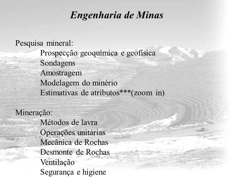 Engenharia de Minas Pesquisa mineral: