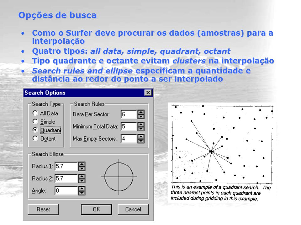 Opções de busca Como o Surfer deve procurar os dados (amostras) para a interpolação. Quatro tipos: all data, simple, quadrant, octant.