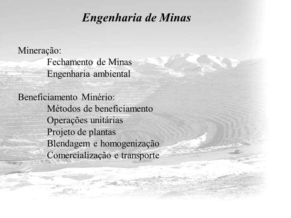 Engenharia de Minas Mineração: Fechamento de Minas