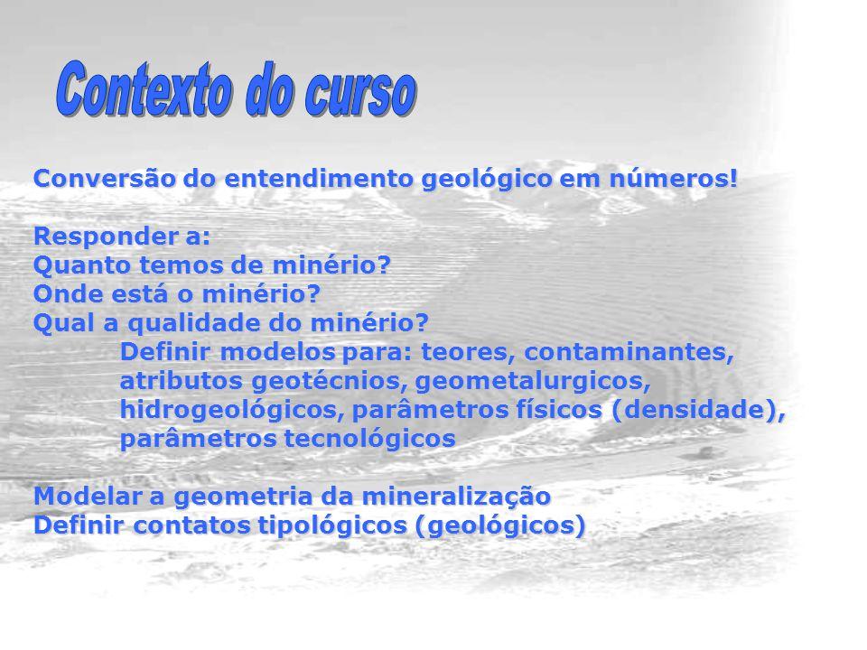 Contexto do curso Conversão do entendimento geológico em números!