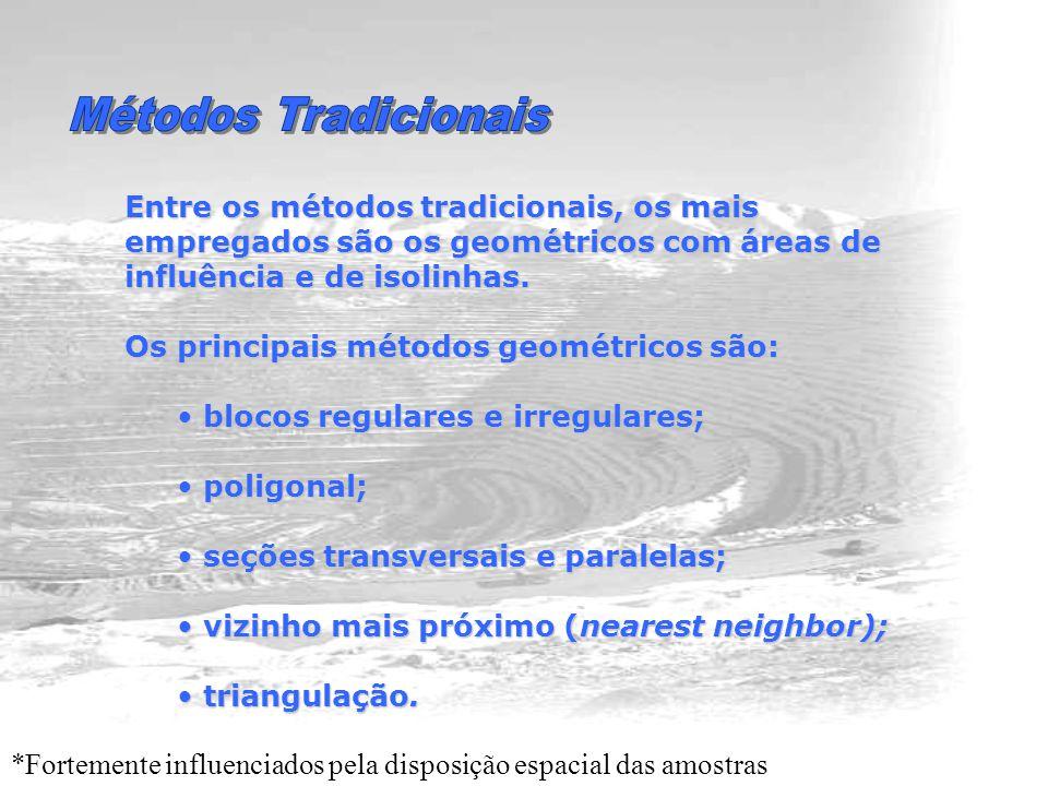 Métodos Tradicionais Entre os métodos tradicionais, os mais empregados são os geométricos com áreas de influência e de isolinhas.