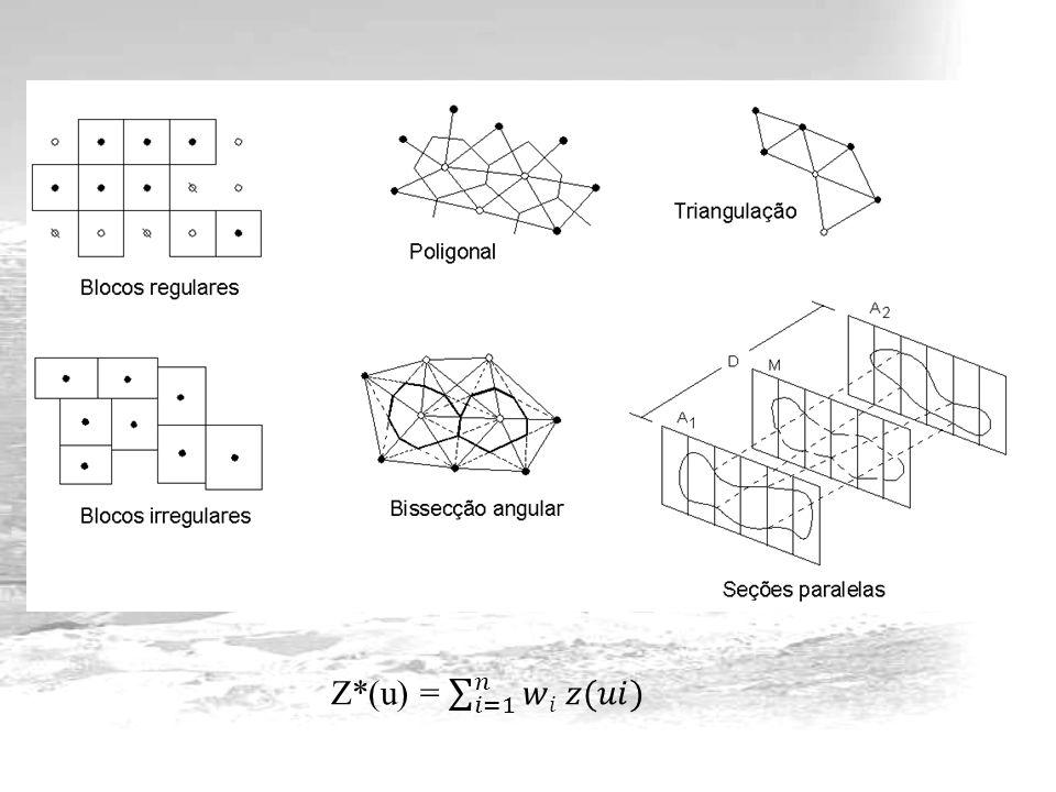 Z*(u) = 𝑖=1 𝑛 𝑤𝑖 𝑧(𝑢𝑖)