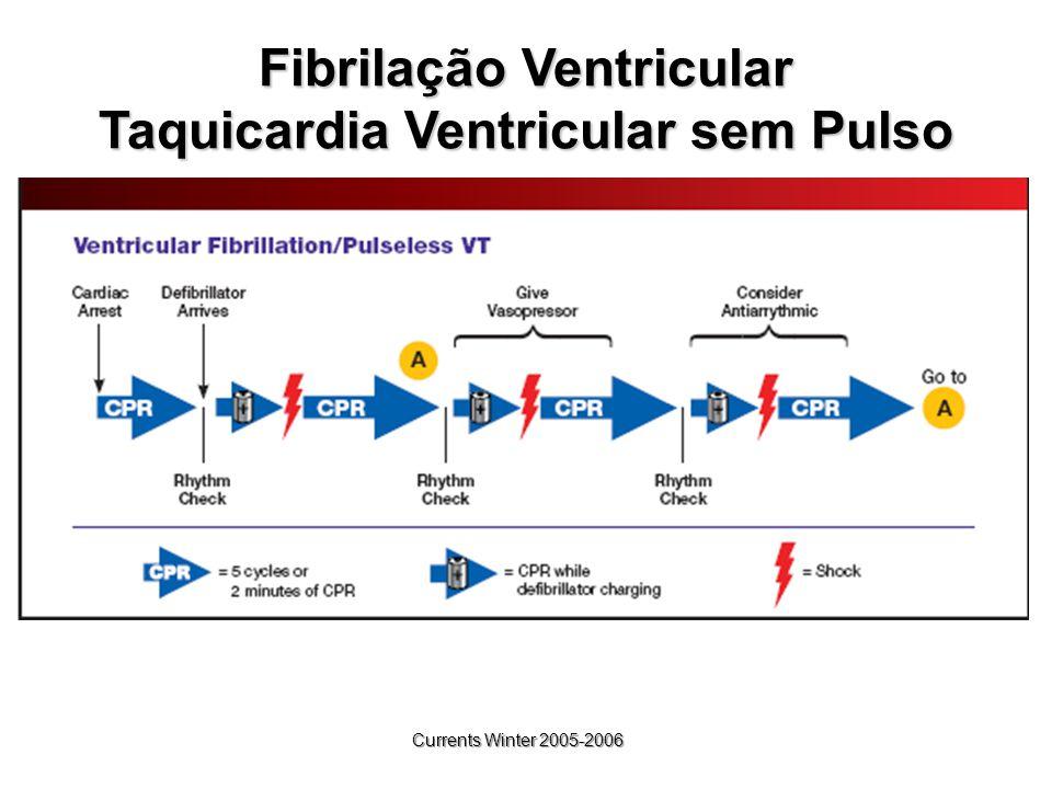 Fibrilação Ventricular Taquicardia Ventricular sem Pulso