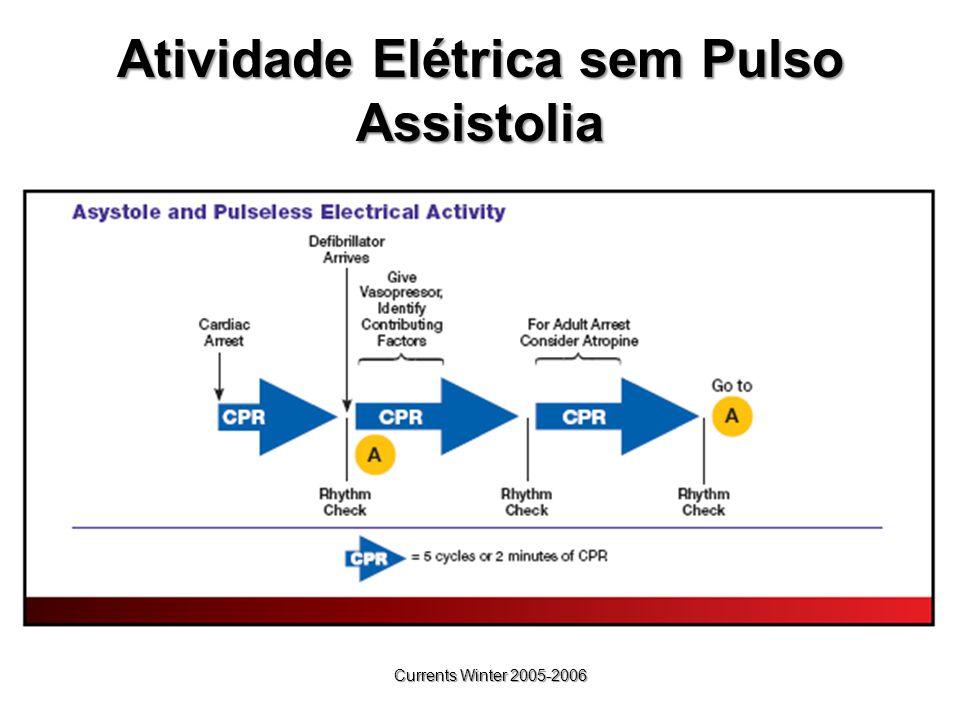 Atividade Elétrica sem Pulso Assistolia