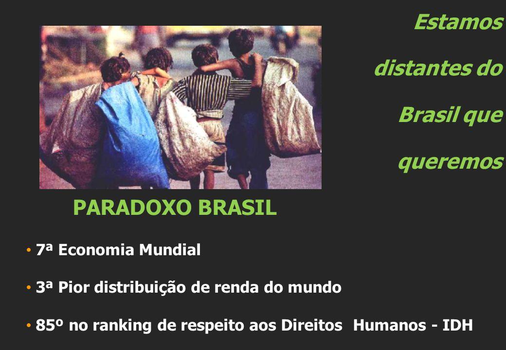 Estamos distantes do Brasil que queremos PARADOXO BRASIL