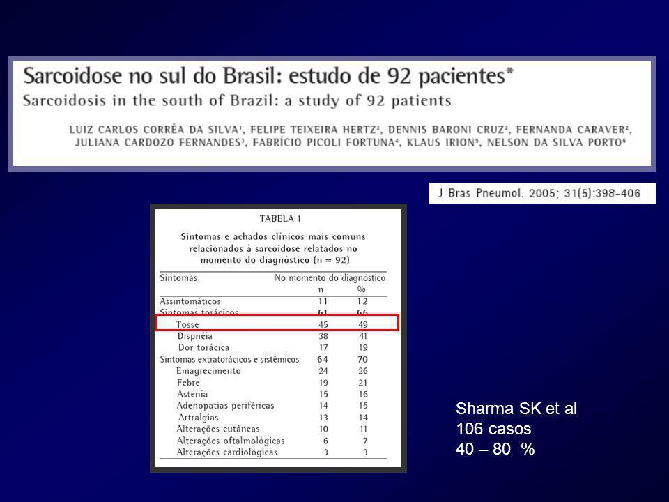 Sharma SK et al 106 casos 40 – 80 %