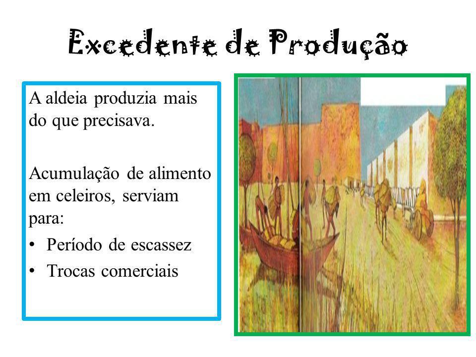 Excedente de Produção A aldeia produzia mais do que precisava.