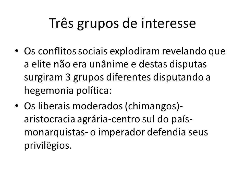 Três grupos de interesse