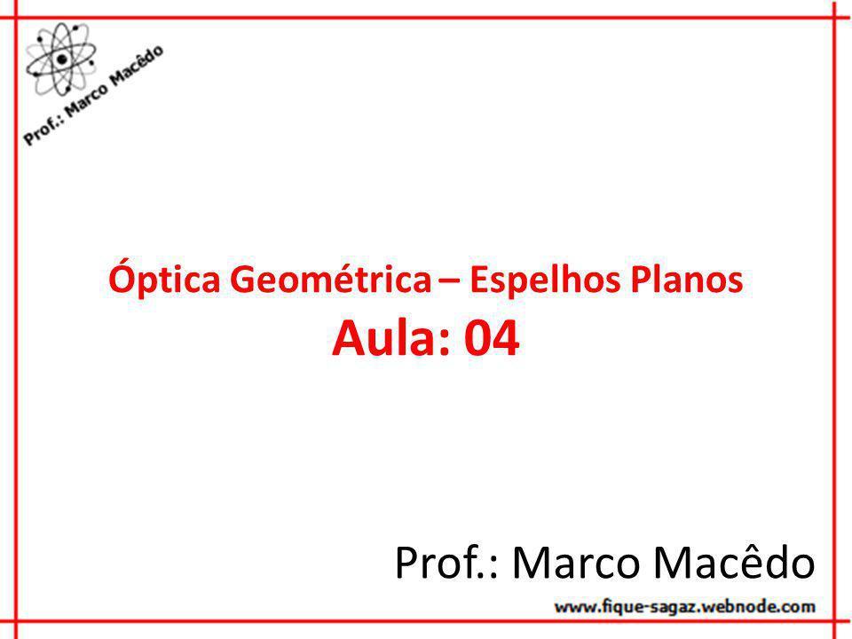 Óptica Geométrica – Espelhos Planos Aula: 04