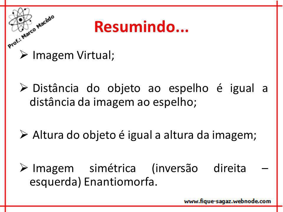 Resumindo... Imagem Virtual;
