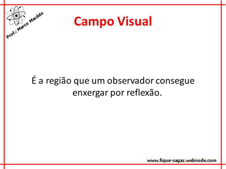 É a região que um observador consegue enxergar por reflexão.