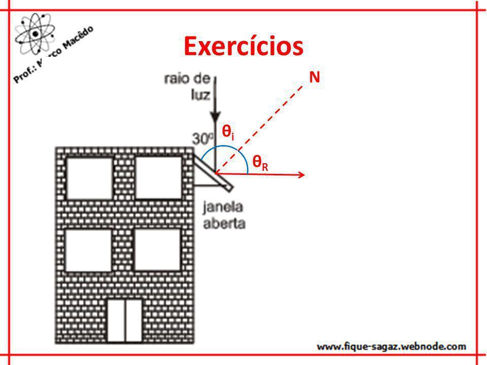 Exercícios N θi θR
