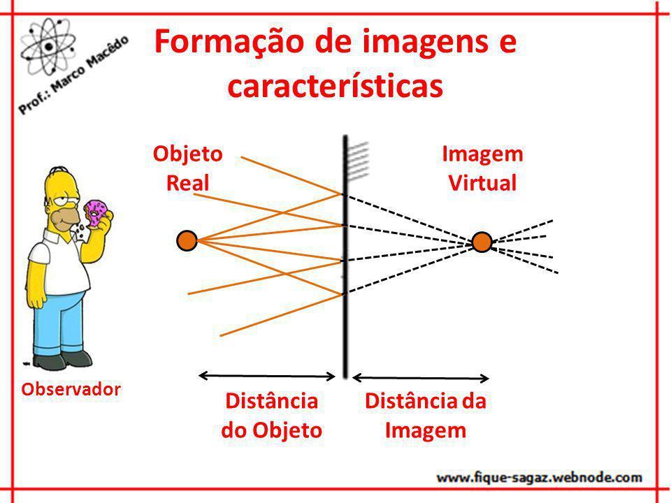 Formação de imagens e características
