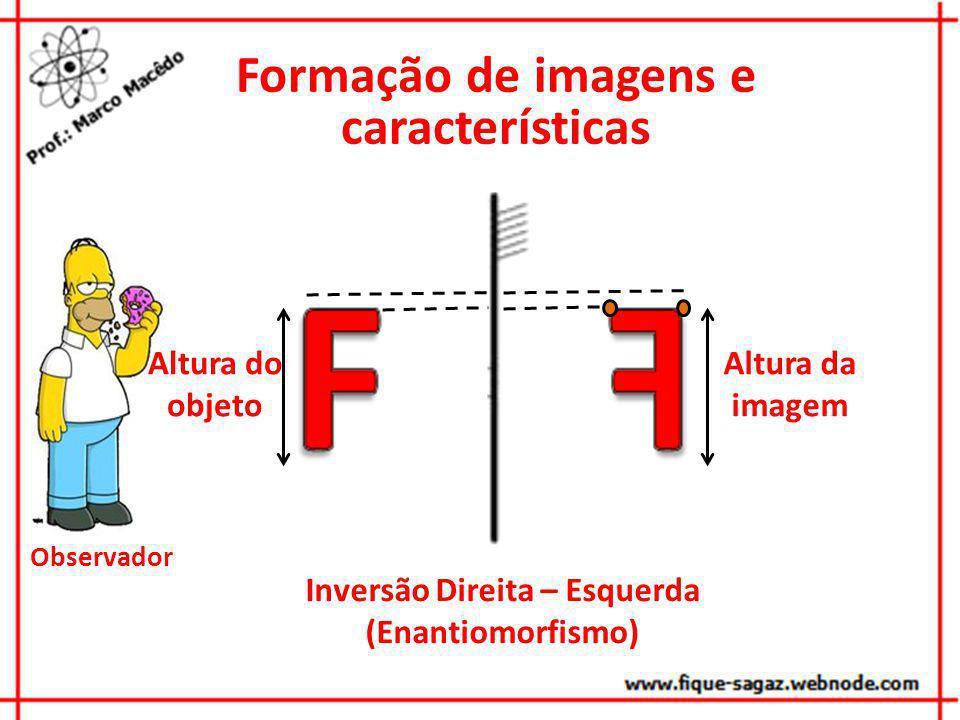 Formação de imagens e características Inversão Direita – Esquerda