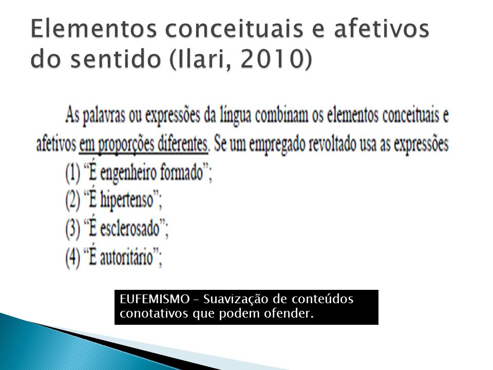 Elementos conceituais e afetivos do sentido (Ilari, 2010)