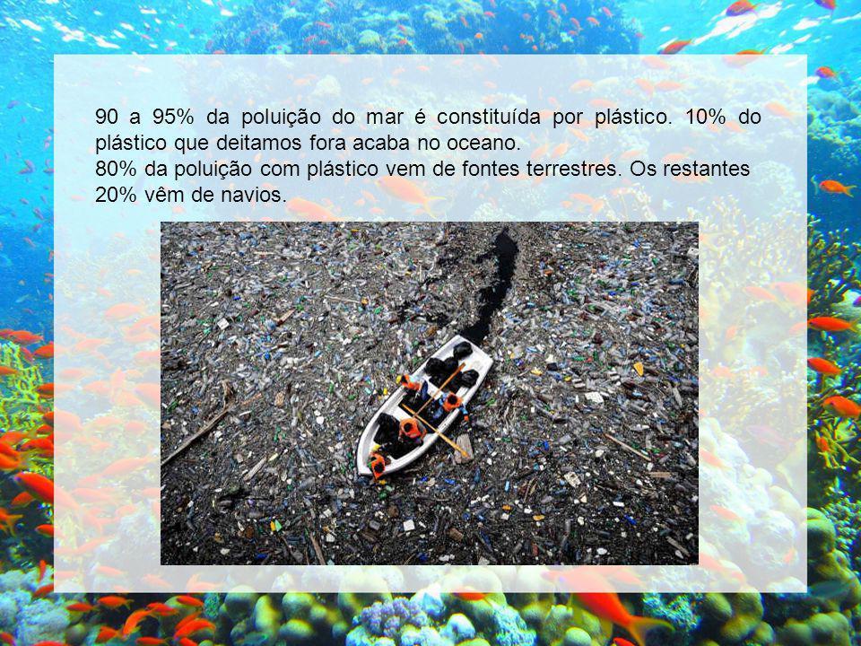 90 a 95% da poluição do mar é constituída por plástico