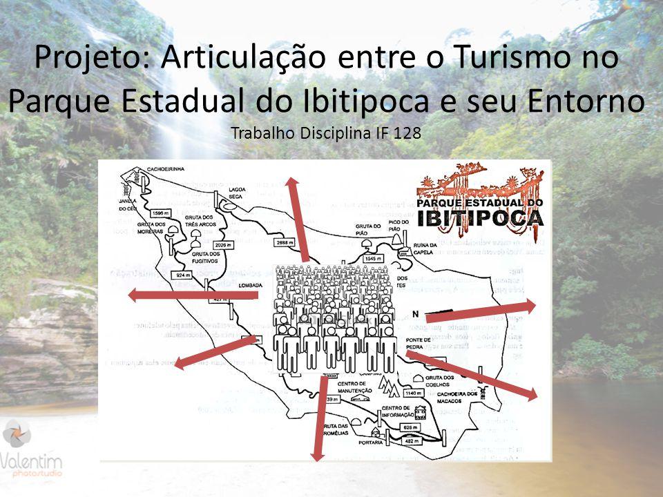 Projeto: Articulação entre o Turismo no Parque Estadual do Ibitipoca e seu Entorno Trabalho Disciplina IF 128