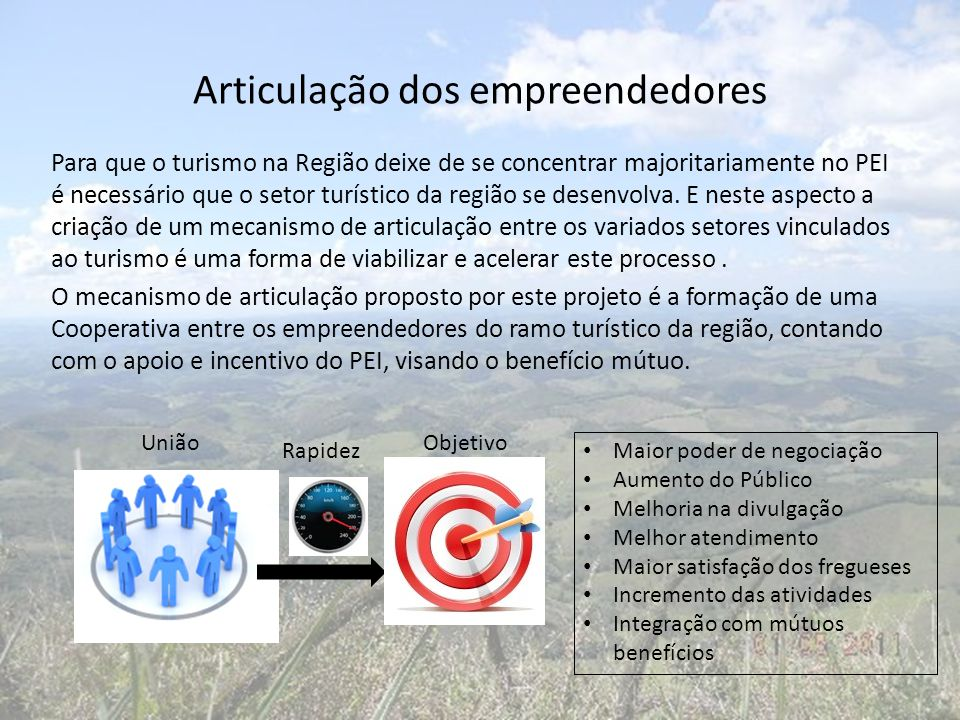 Articulação dos empreendedores
