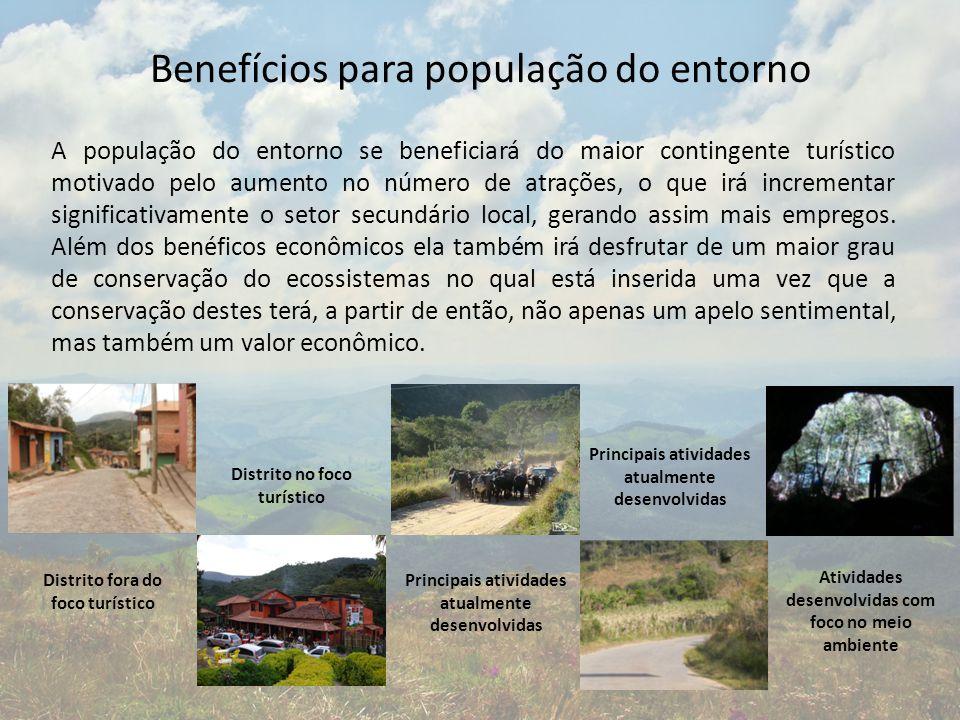 Benefícios para população do entorno